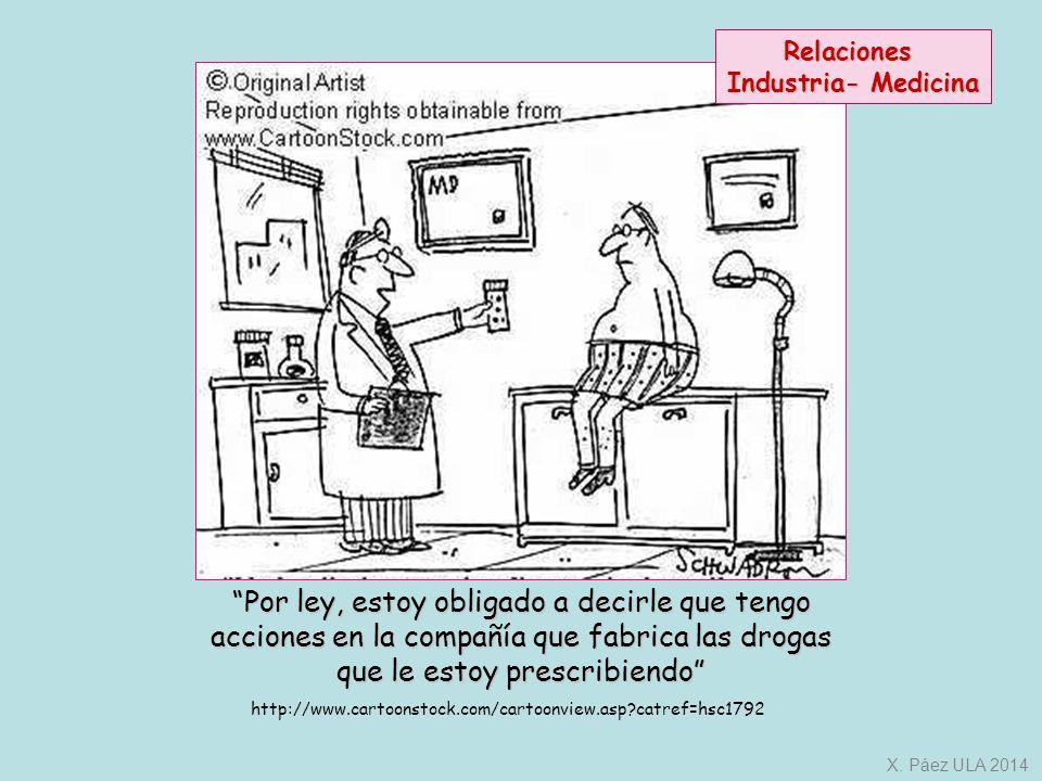 Relaciones Industria- Medicina.