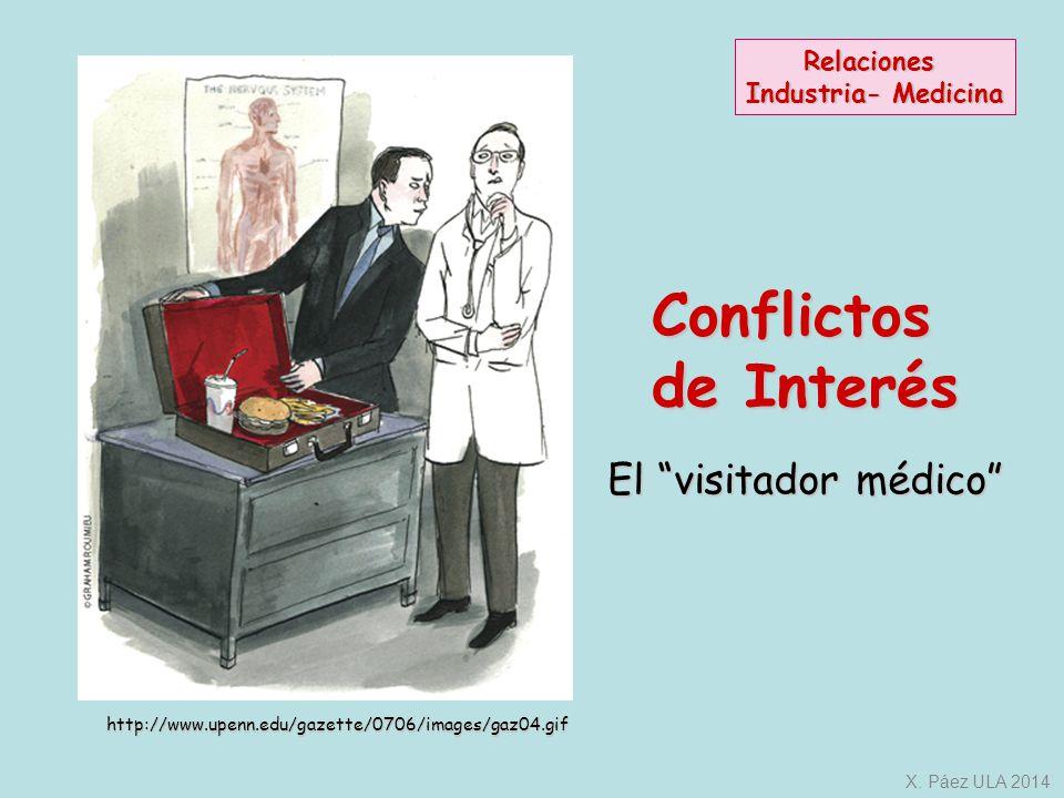 Conflictos de Interés El visitador médico Relaciones