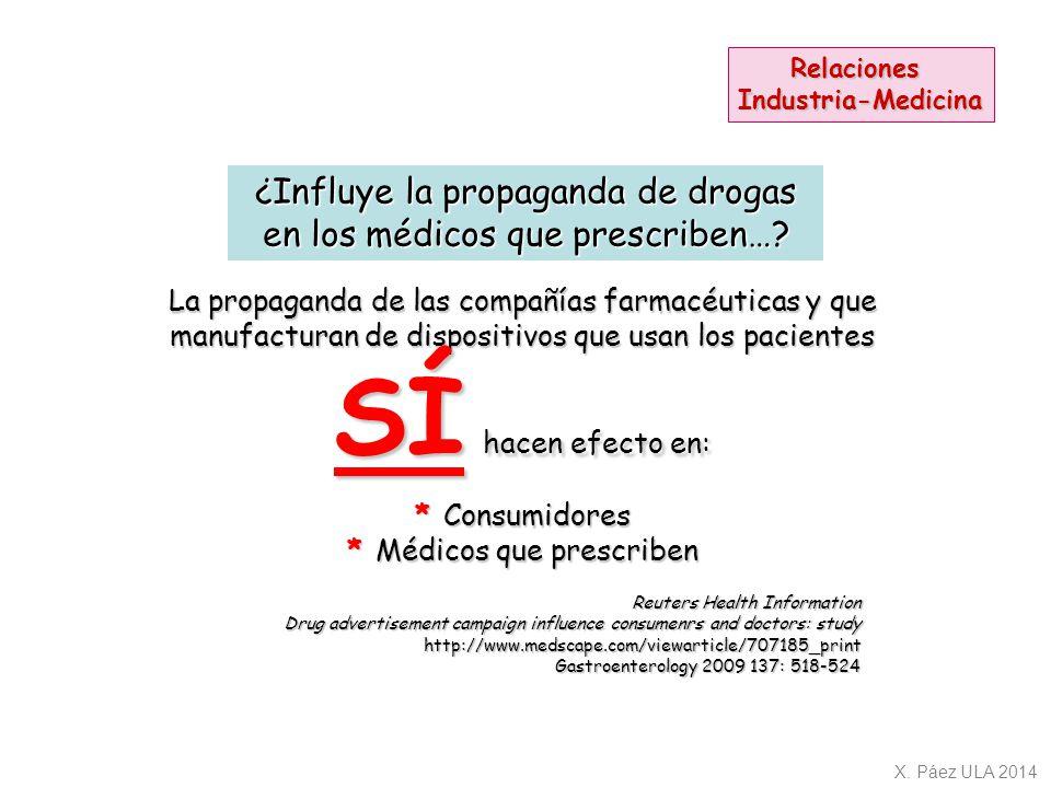 SÍ hacen efecto en: ¿Influye la propaganda de drogas