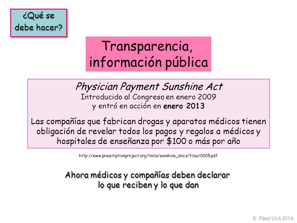 Transparencia, información pública Physician Payment Sunshine Act