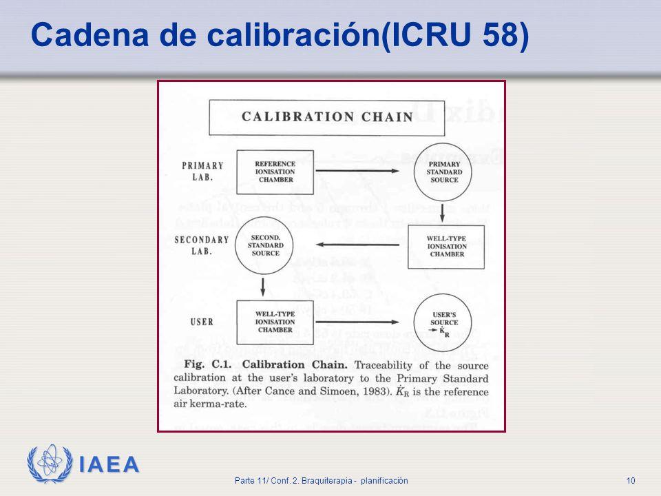 Cadena de calibración(ICRU 58)