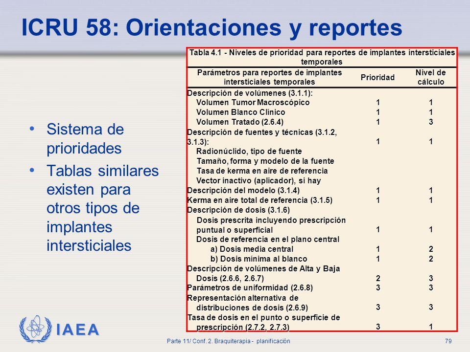ICRU 58: Orientaciones y reportes