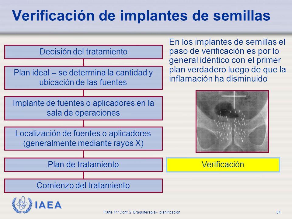 Verificación de implantes de semillas