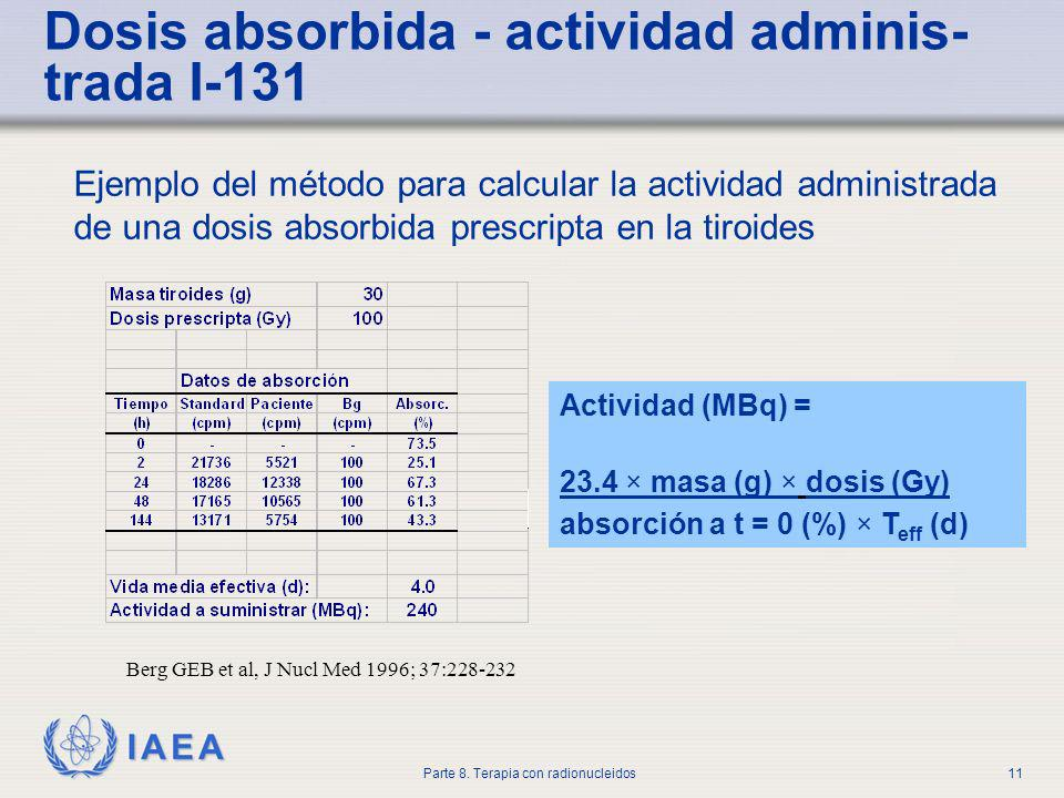 Dosis absorbida - actividad adminis-trada I-131