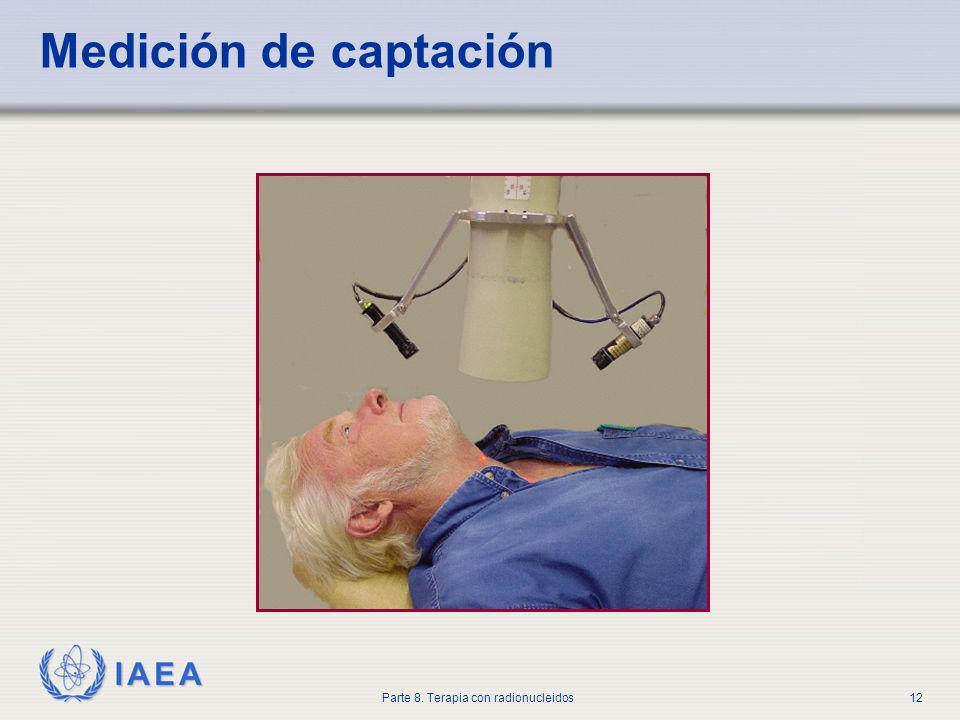 Medición de captación Una medición de la absorción debería ser usada para calcular la actividad suministrada.