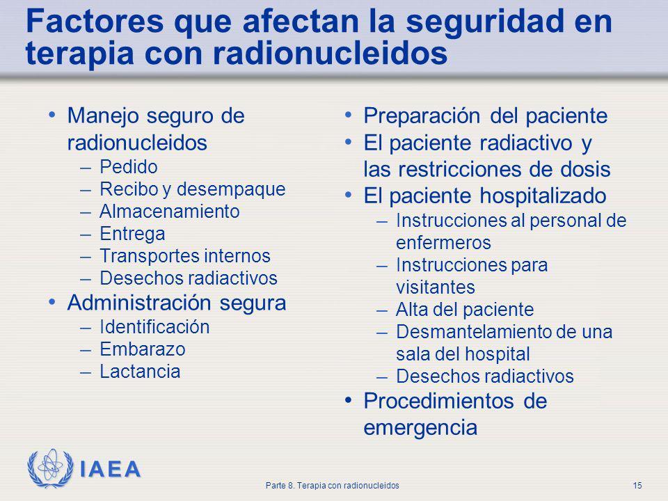 Factores que afectan la seguridad en terapia con radionucleidos