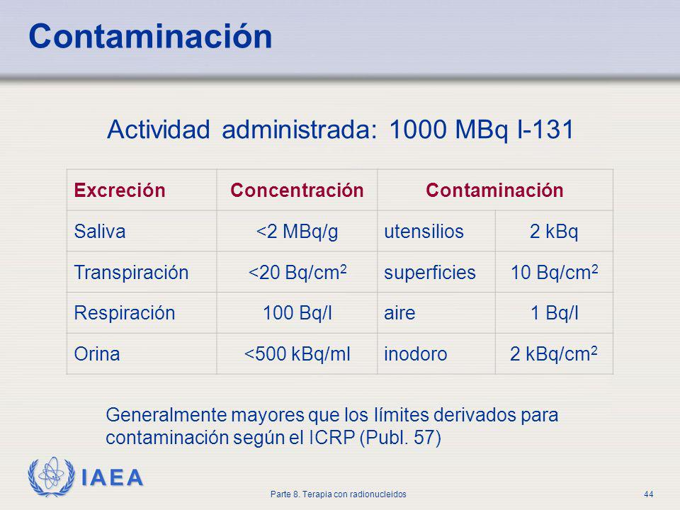 Contaminación Actividad administrada: 1000 MBq I-131 Excreción