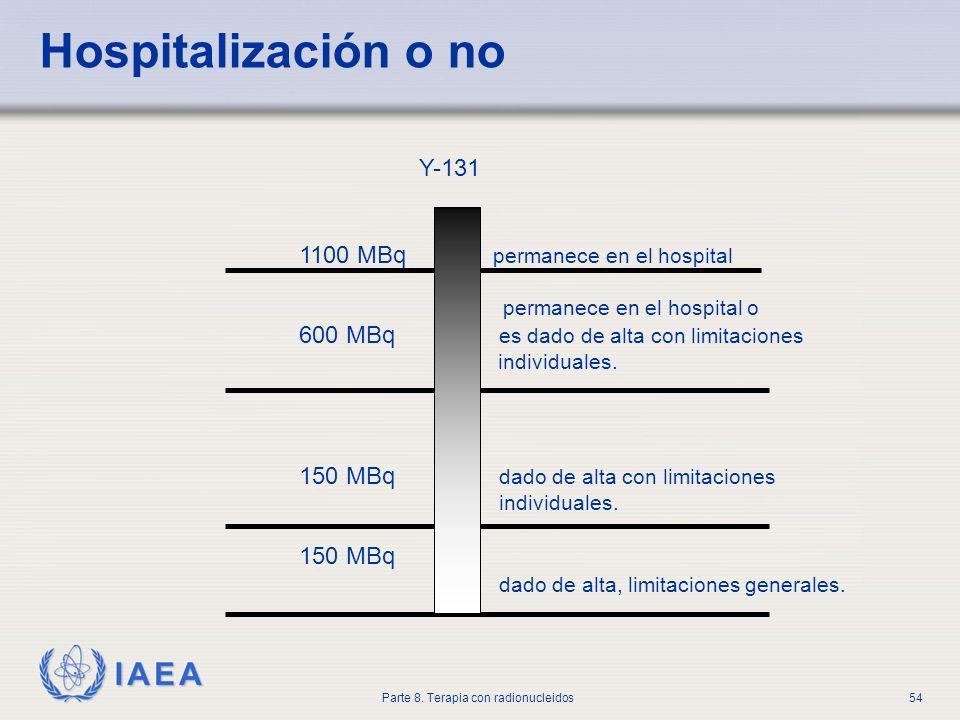 Hospitalización o no Y-131 1100 MBq permanece en el hospital
