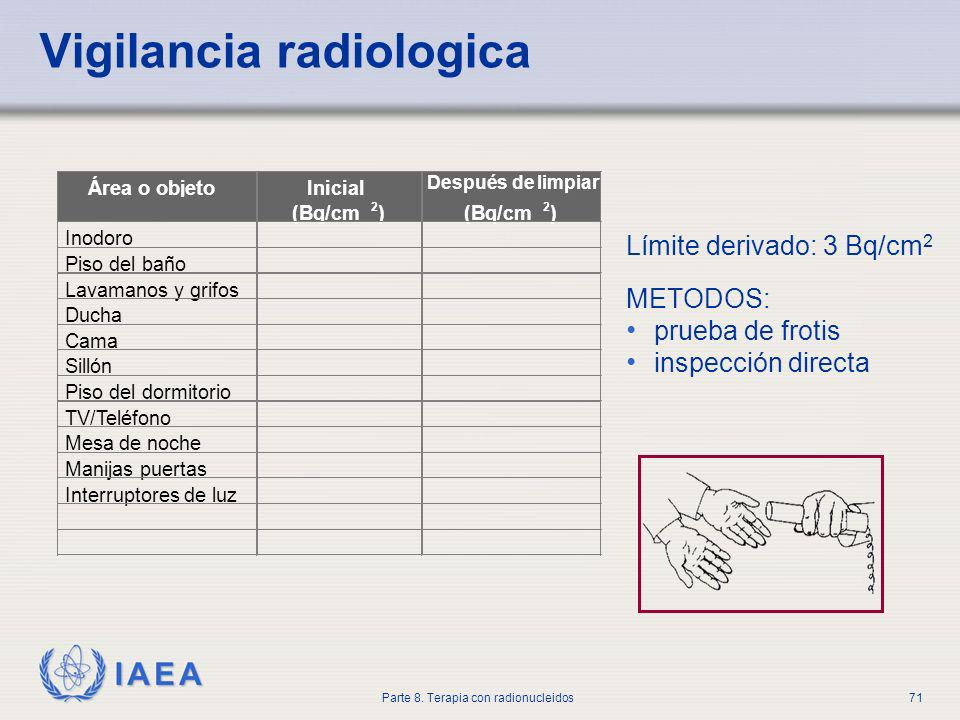 Vigilancia radiologica