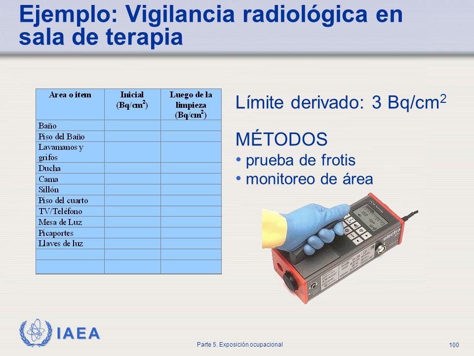 Ejemplo: Vigilancia radiológica en sala de terapia
