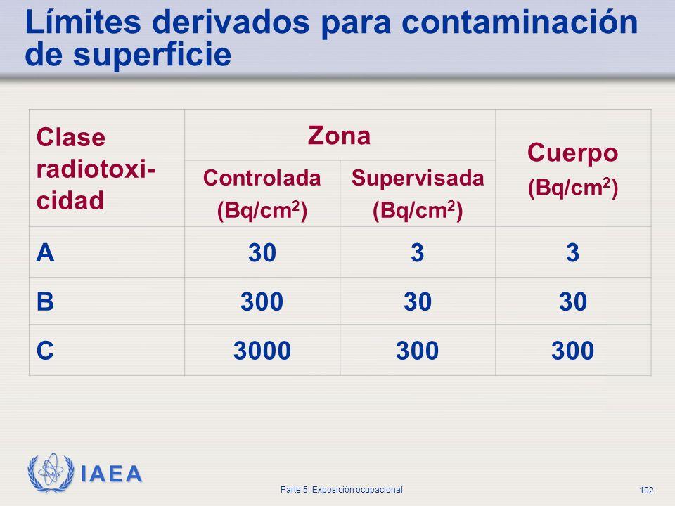 Límites derivados para contaminación de superficie
