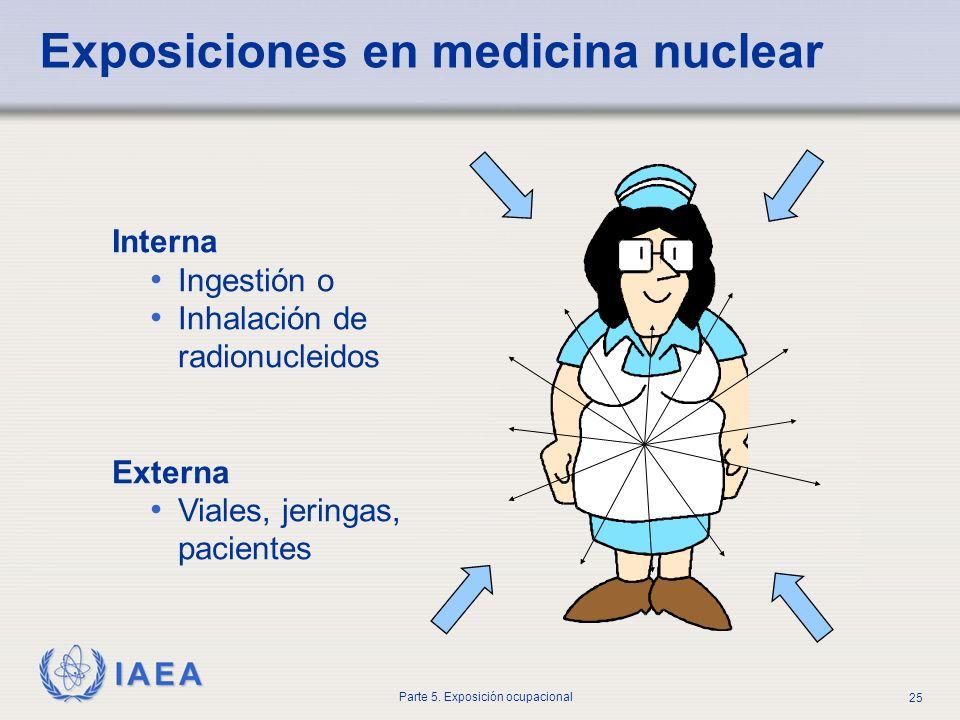 Exposiciones en medicina nuclear