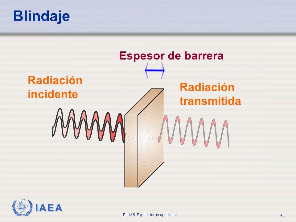 Blindaje Radiación incidente transmitida Espesor de barrera