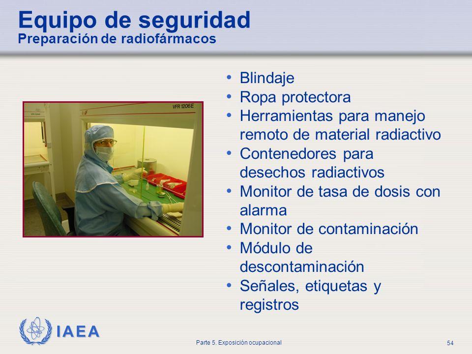 Equipo de seguridad Preparación de radiofármacos