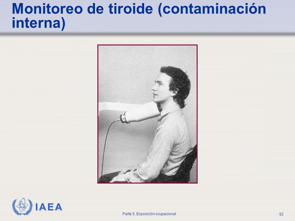 Monitoreo de tiroide (contaminación interna)