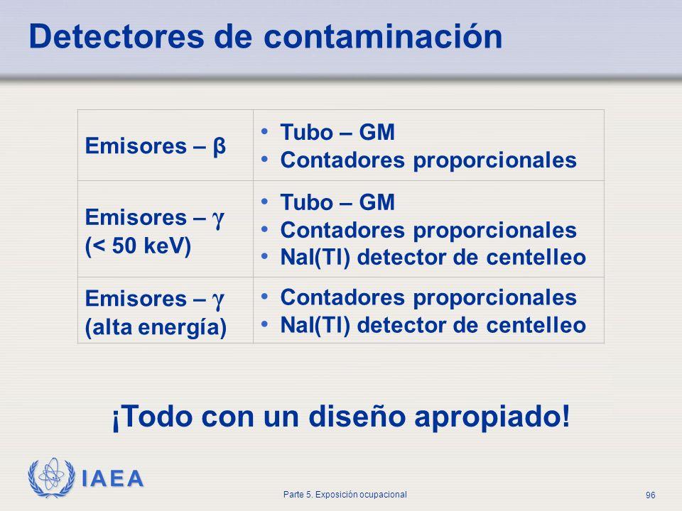 Detectores de contaminación