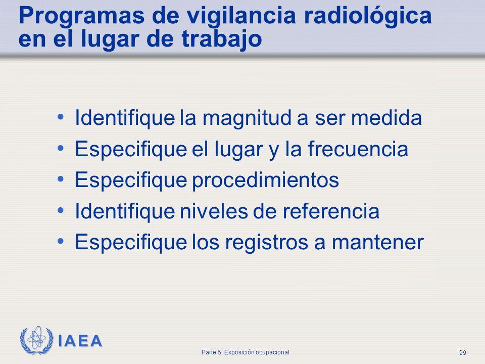 Programas de vigilancia radiológica en el lugar de trabajo