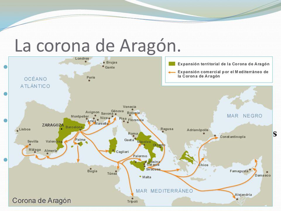 La corona de Aragón. Unión de tres reinos independientes: Aragón, Cataluña y Valencia + conquistas por el Mediterráneo.