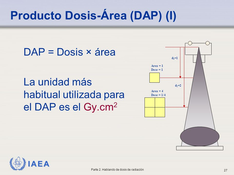 Producto Dosis-Área (DAP) (I)