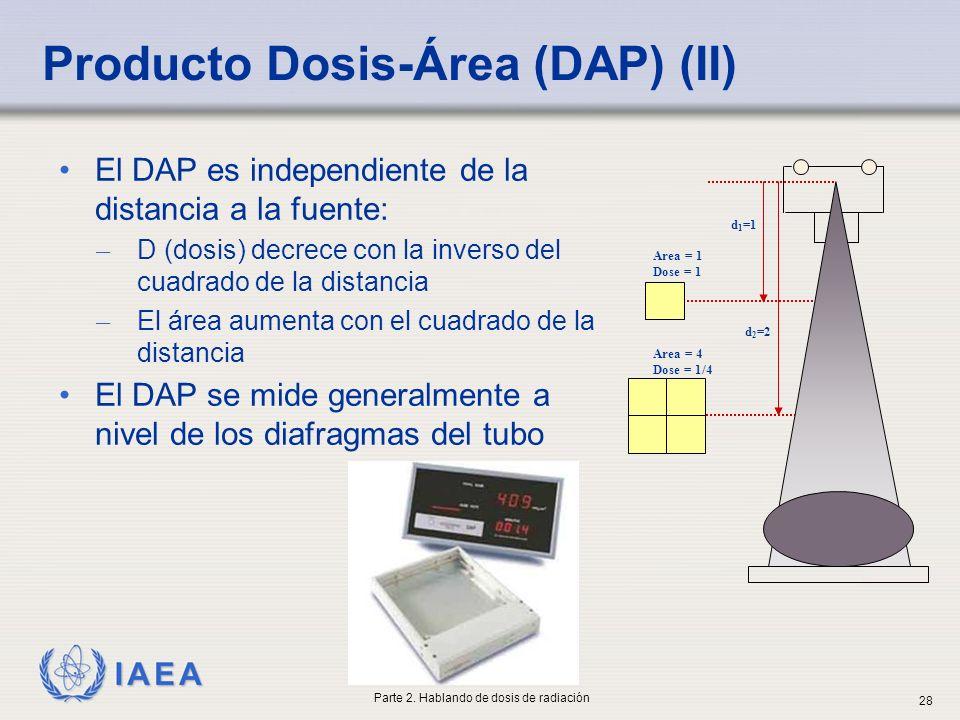 Producto Dosis-Área (DAP) (II)