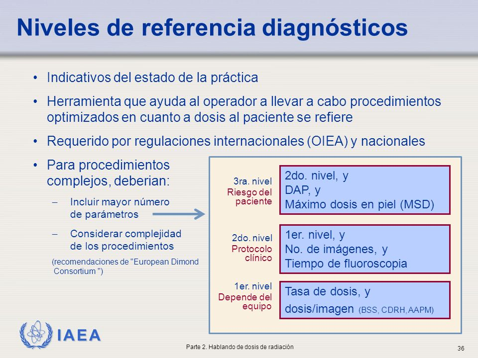Niveles de referencia diagnósticos
