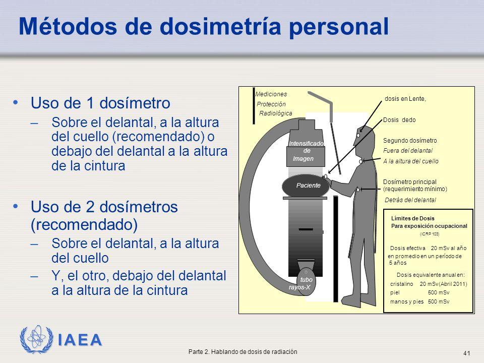 Métodos de dosimetría personal