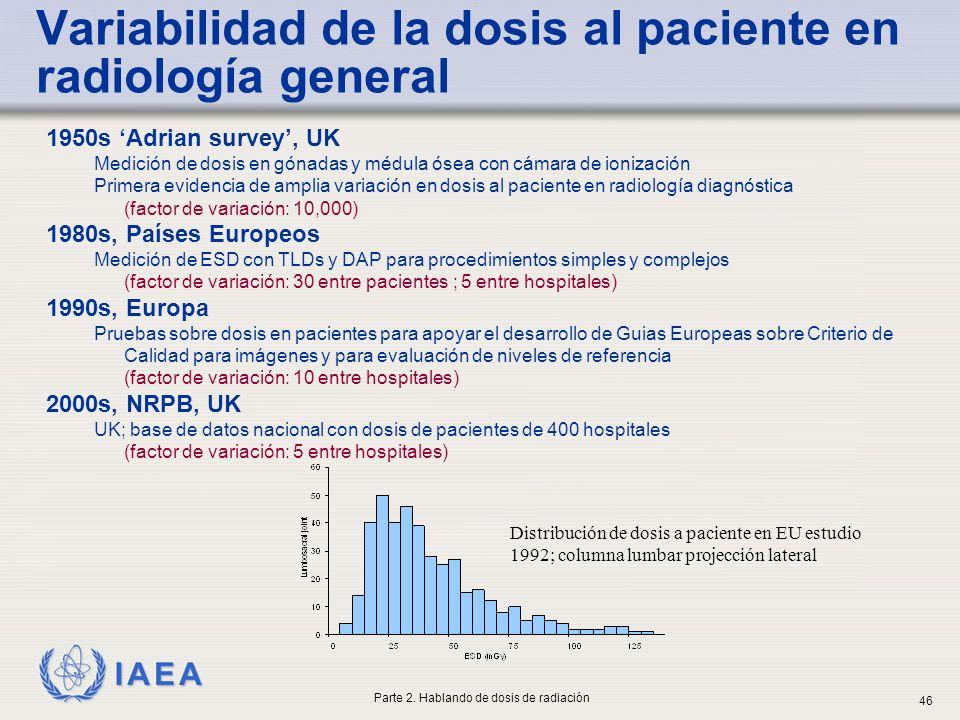 Variabilidad de la dosis al paciente en radiología general