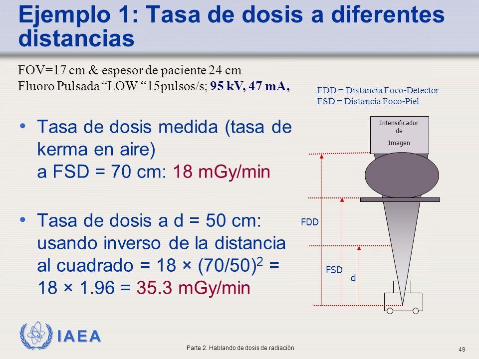 Ejemplo 1: Tasa de dosis a diferentes distancias