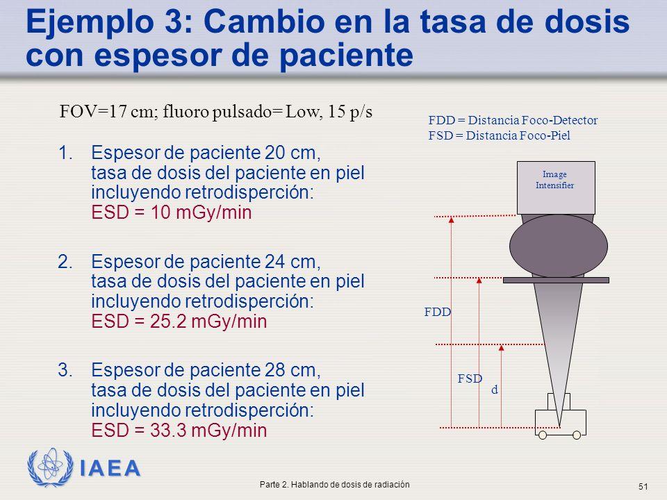 Ejemplo 3: Cambio en la tasa de dosis con espesor de paciente