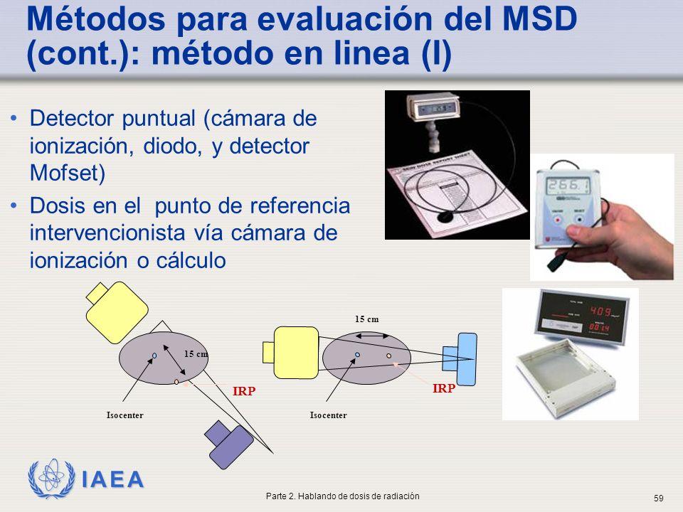 Métodos para evaluación del MSD (cont.): método en linea (I)