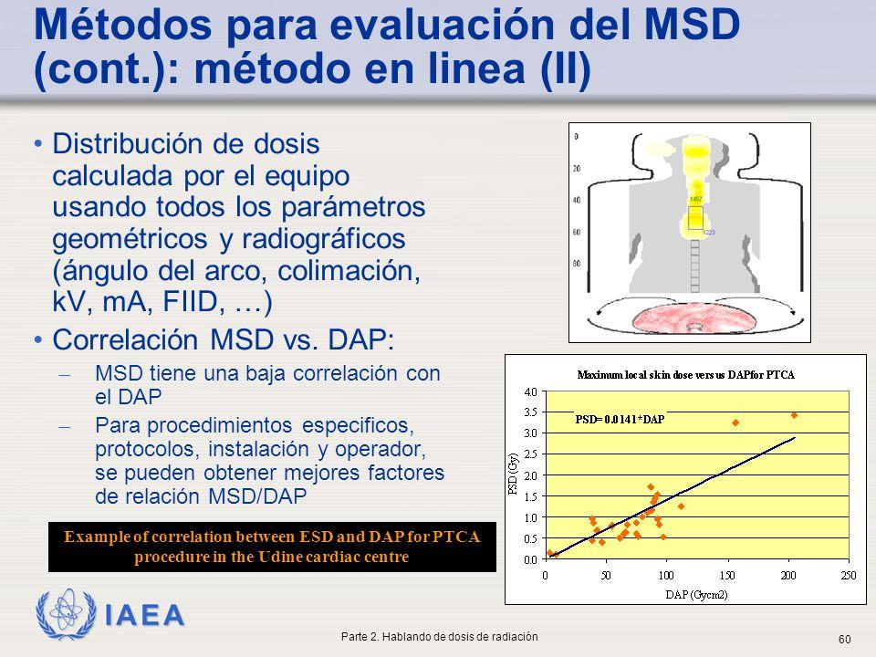 Métodos para evaluación del MSD (cont.): método en linea (II)