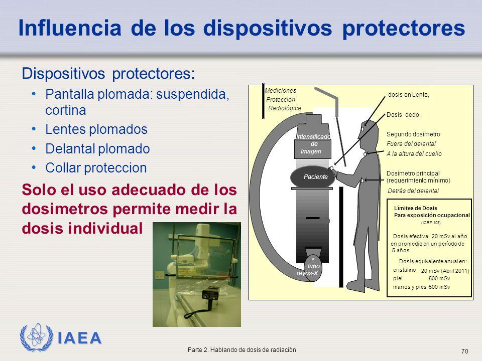 Influencia de los dispositivos protectores