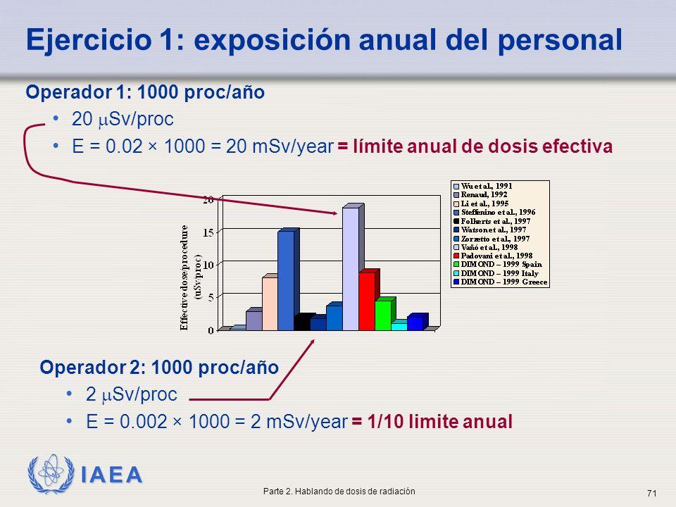Ejercicio 1: exposición anual del personal
