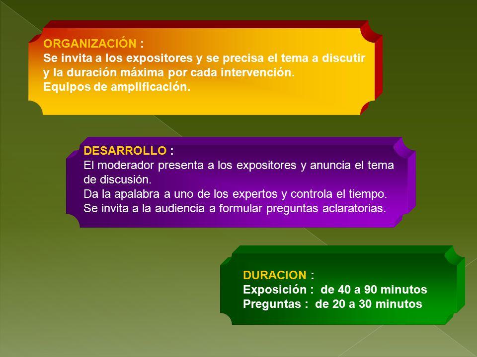 ORGANIZACIÓN : Se invita a los expositores y se precisa el tema a discutir. y la duración máxima por cada intervención.