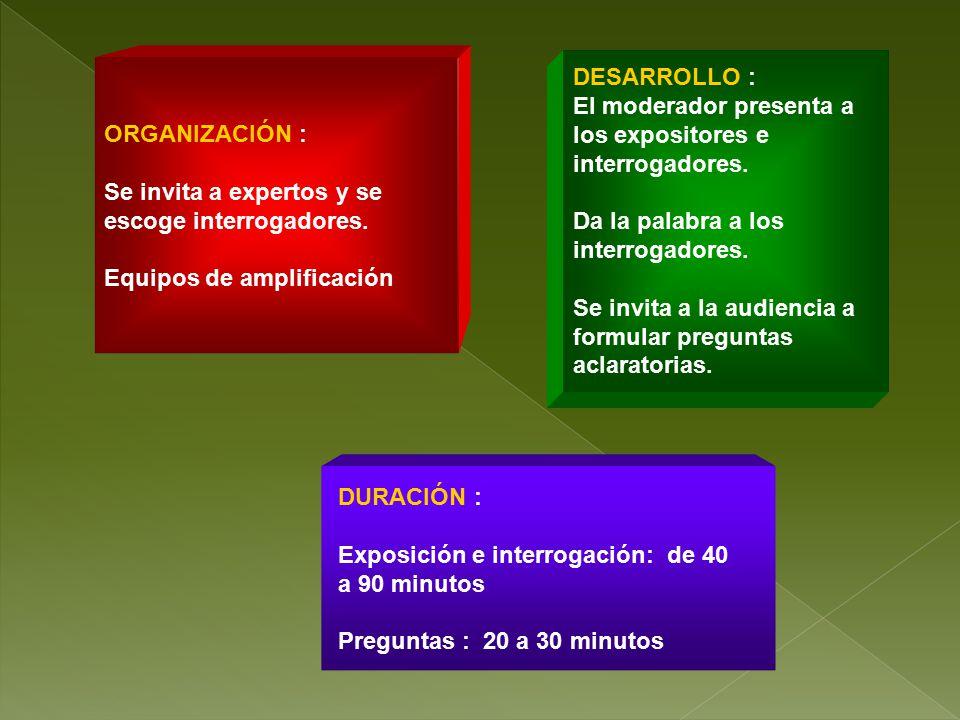 DESARROLLO : El moderador presenta a. los expositores e. interrogadores. Da la palabra a los. Se invita a la audiencia a.
