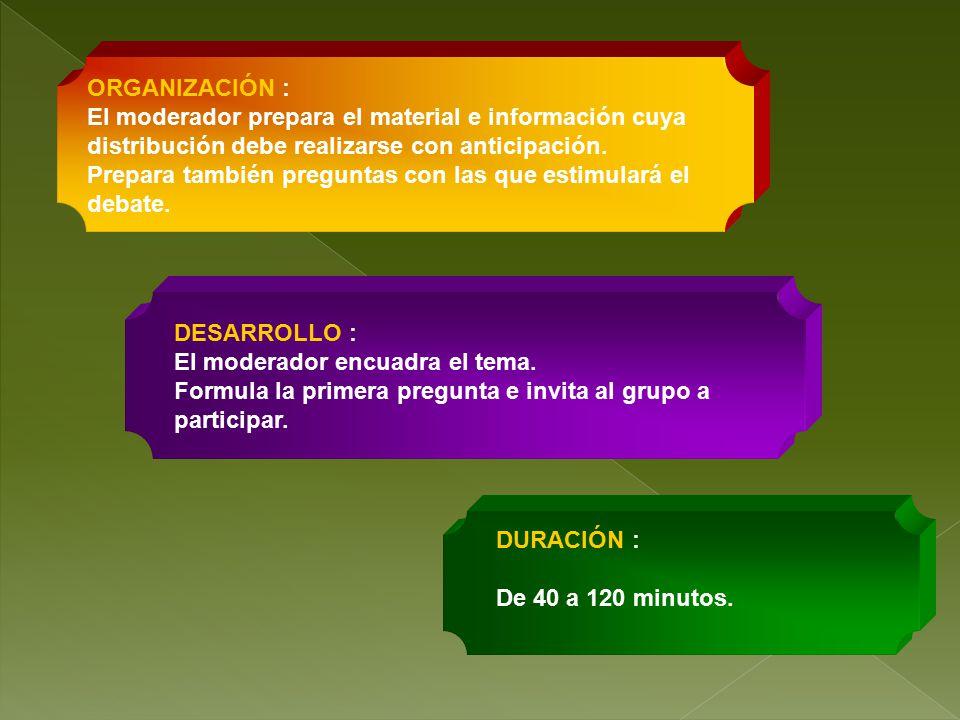 ORGANIZACIÓN : El moderador prepara el material e información cuya. distribución debe realizarse con anticipación.