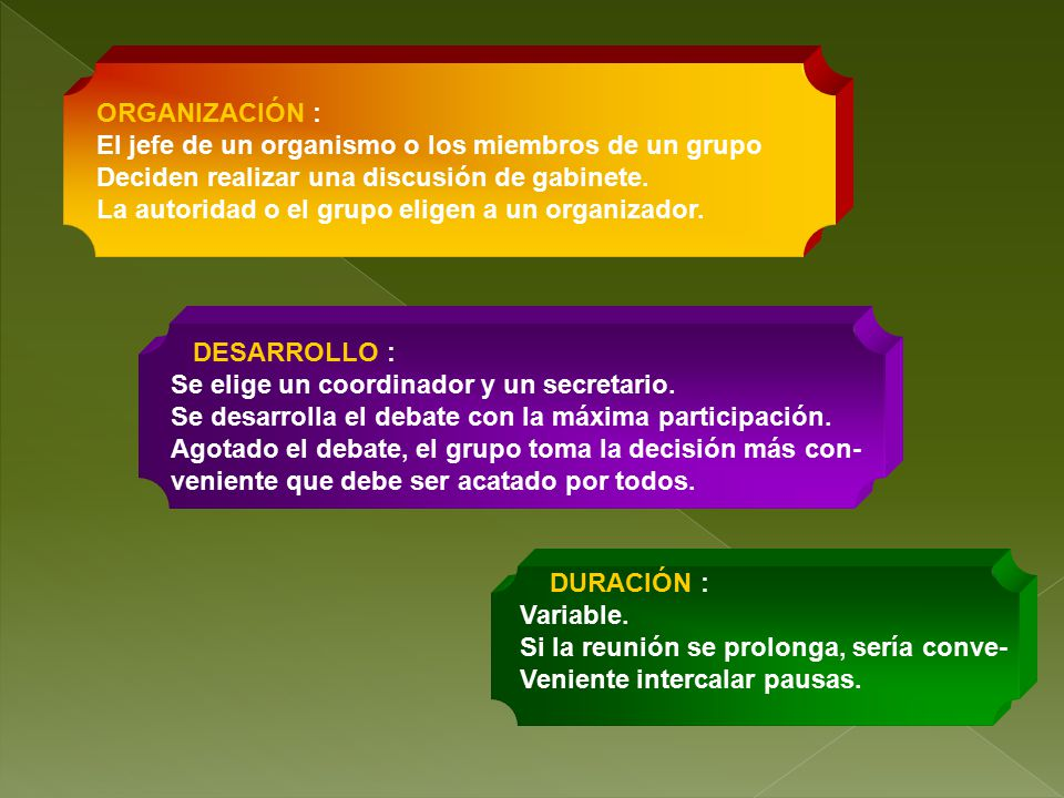 ORGANIZACIÓN : El jefe de un organismo o los miembros de un grupo. Deciden realizar una discusión de gabinete.