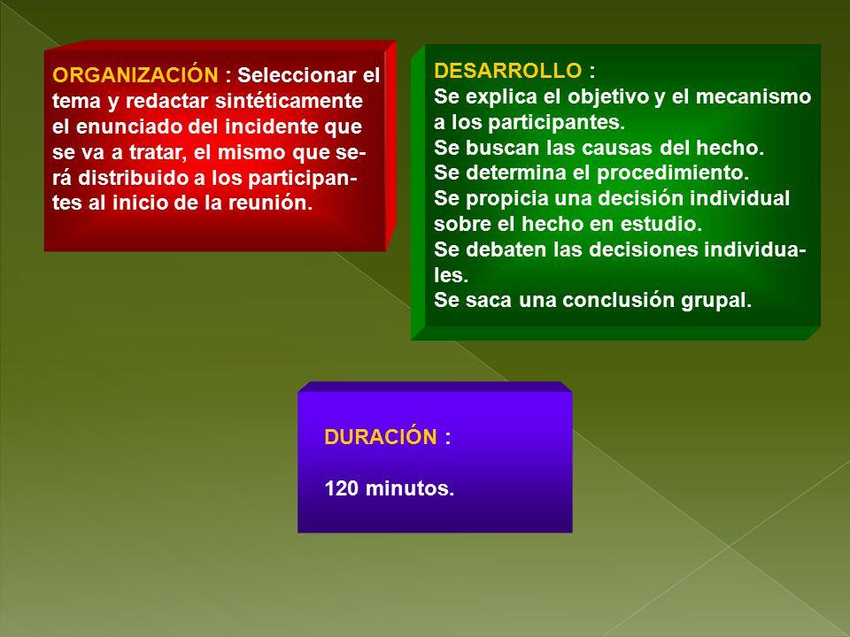 DESARROLLO : Se explica el objetivo y el mecanismo. a los participantes. Se buscan las causas del hecho.