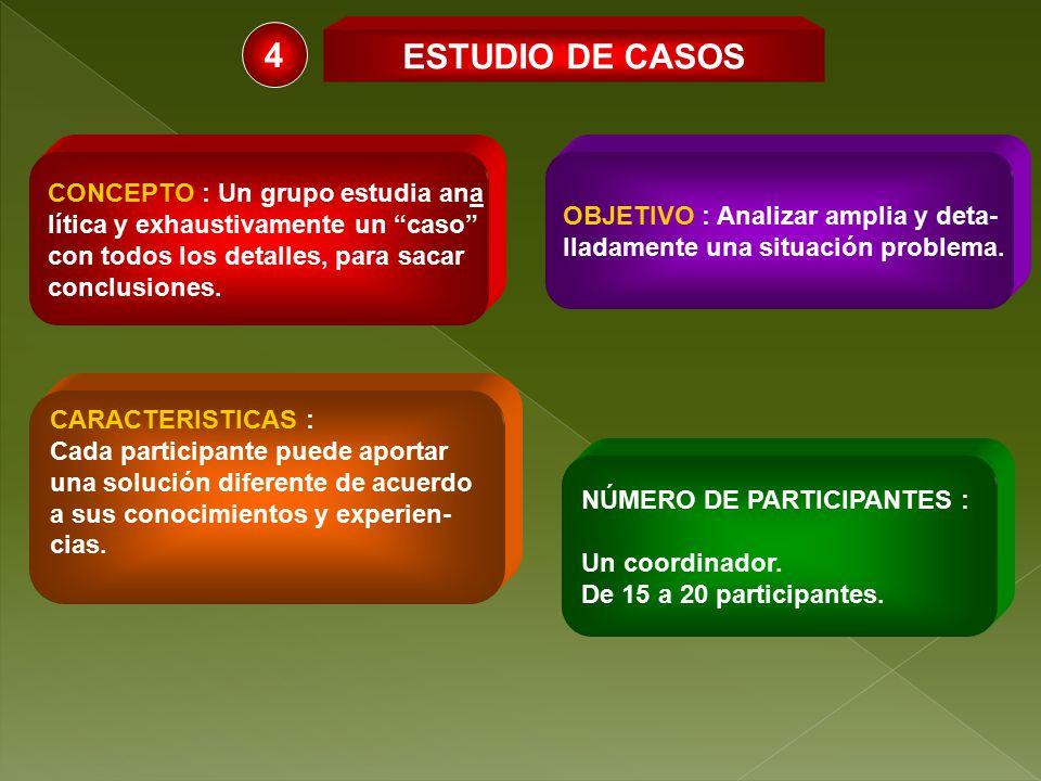 4 ESTUDIO DE CASOS CONCEPTO : Un grupo estudia ana