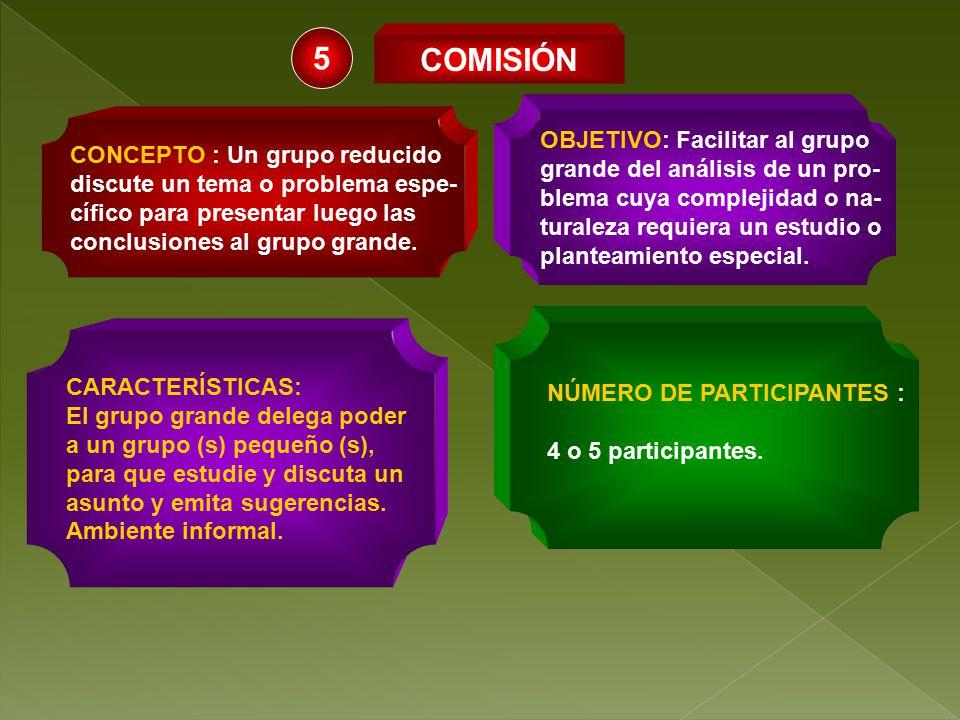 5 COMISIÓN OBJETIVO: Facilitar al grupo grande del análisis de un pro-