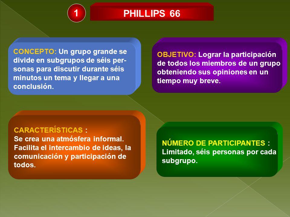 1 PHILLIPS 66 CONCEPTO: Un grupo grande se