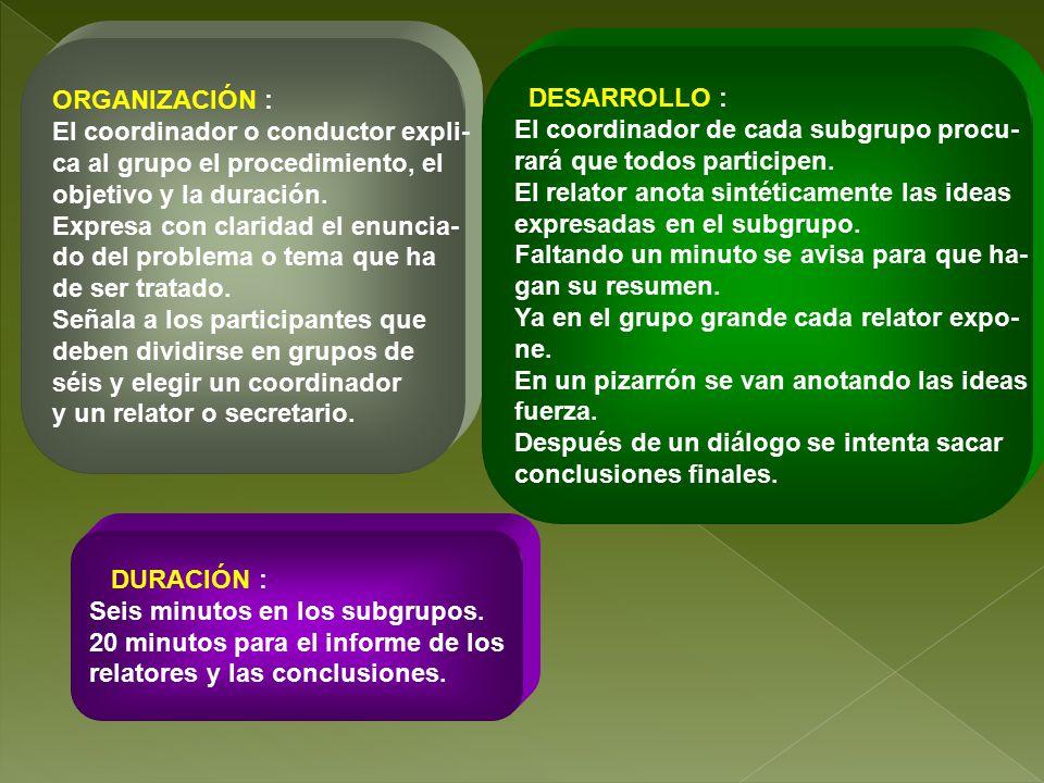 ORGANIZACIÓN : El coordinador o conductor expli- ca al grupo el procedimiento, el. objetivo y la duración.