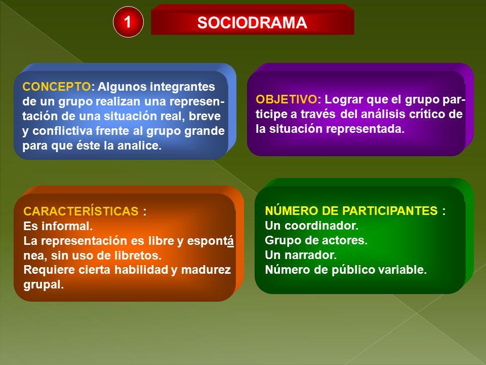 1 SOCIODRAMA CONCEPTO: Algunos integrantes