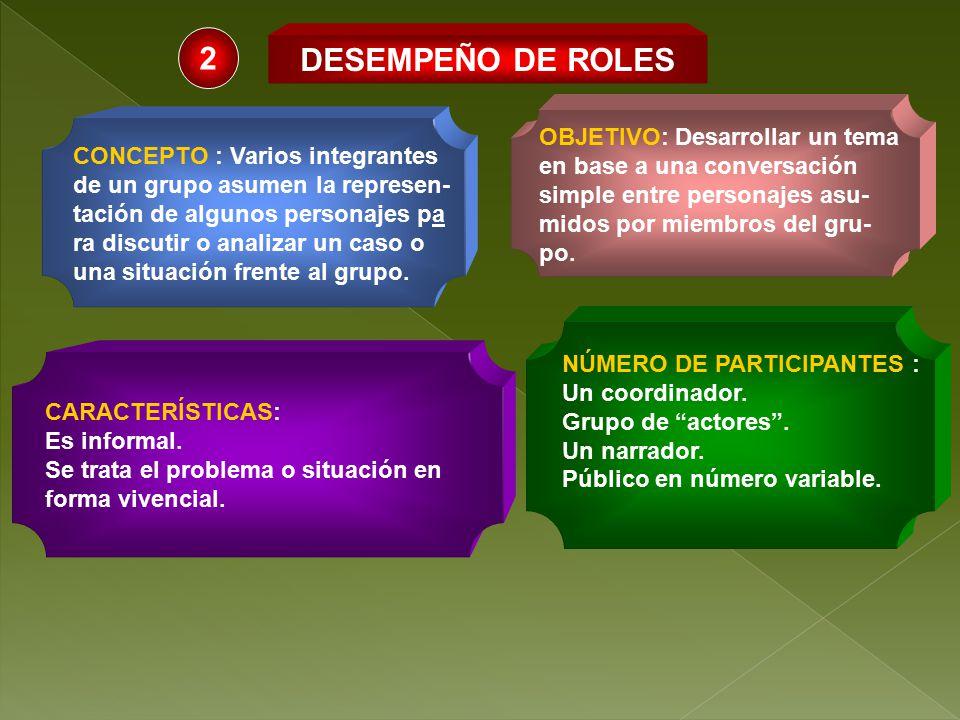 2 DESEMPEÑO DE ROLES OBJETIVO: Desarrollar un tema