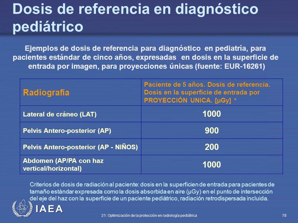 Dosis de referencia en diagnóstico pediátrico