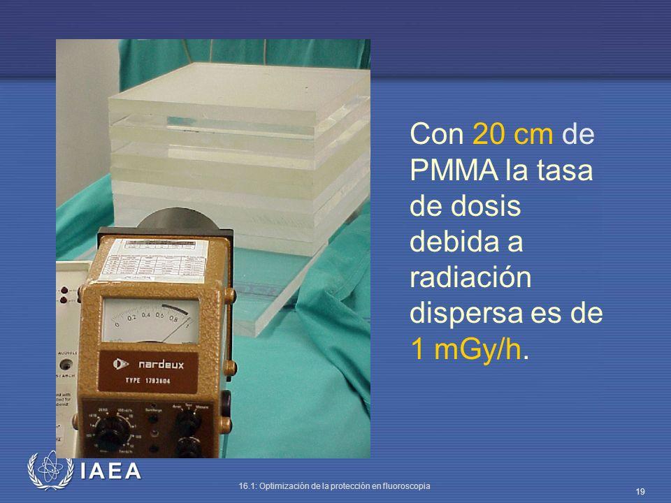Con 20 cm de PMMA la tasa de dosis debida a radiación dispersa es de 1 mGy/h.