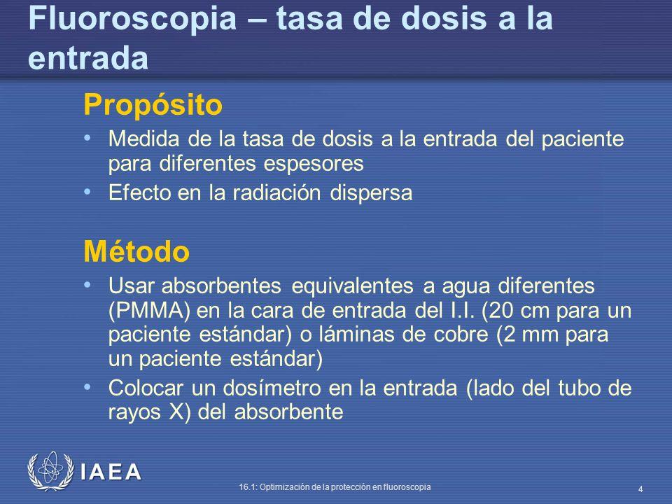 Fluoroscopia – tasa de dosis a la entrada