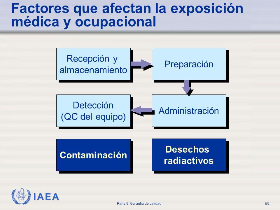 Factores que afectan la exposición médica y ocupacional