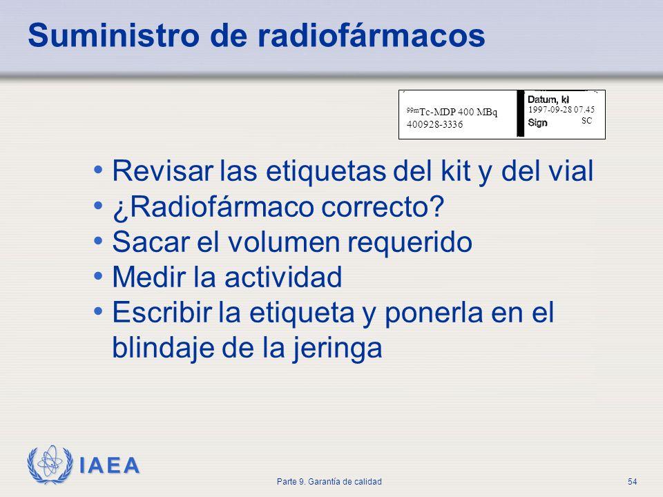 Suministro de radiofármacos