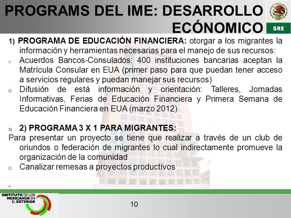 PROGRAMS DEL IME: DESARROLLO ECÓNOMICO